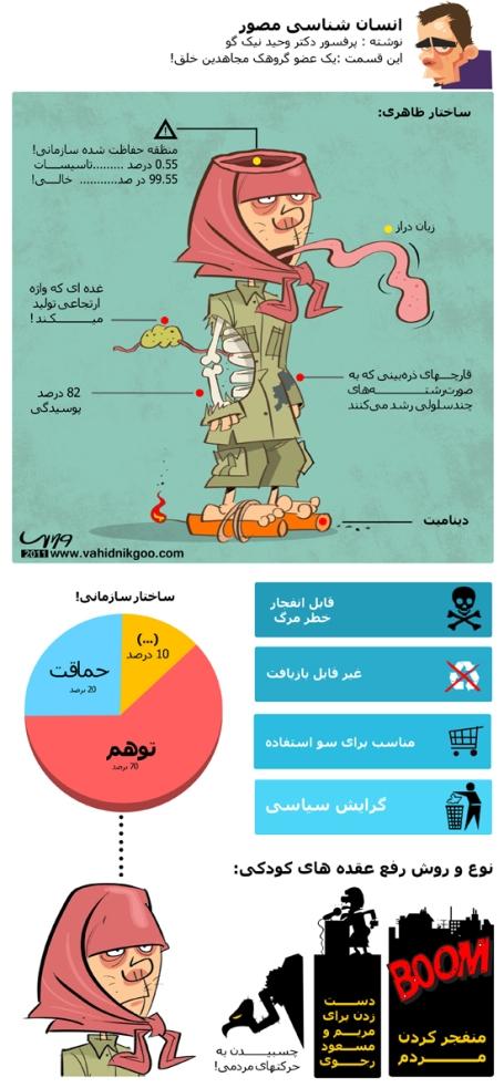 مجاهد - منافق - سازمان مجاهدین خلق ایران - منافقین - تروریست - کاریکاتور